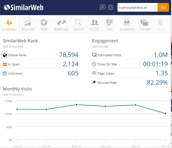 extension chrome similarweb